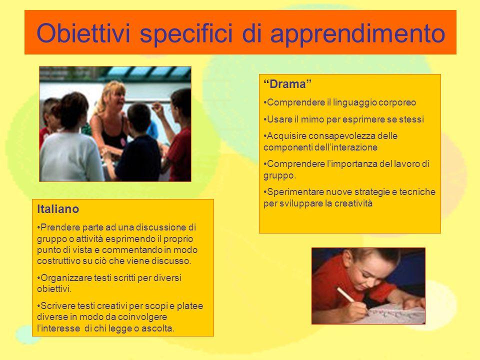 Obiettivi specifici di apprendimento Italiano Prendere parte ad una discussione di gruppo o attività esprimendo il proprio punto di vista e commentand