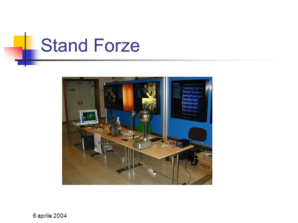 6 aprile 2004 Stand Particelle