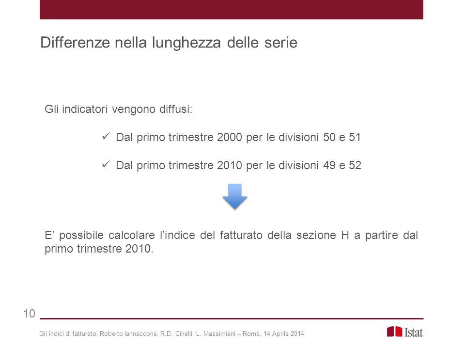 Gli indicatori vengono diffusi: Dal primo trimestre 2000 per le divisioni 50 e 51 Dal primo trimestre 2010 per le divisioni 49 e 52 E' possibile calcolare l'indice del fatturato della sezione H a partire dal primo trimestre 2010.