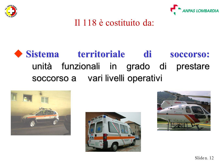 Slide n. 12 Il 118 è costituito da:  Sistema territoriale di soccorso: unità funzionali in grado di prestare soccorso a vari livelli operativi
