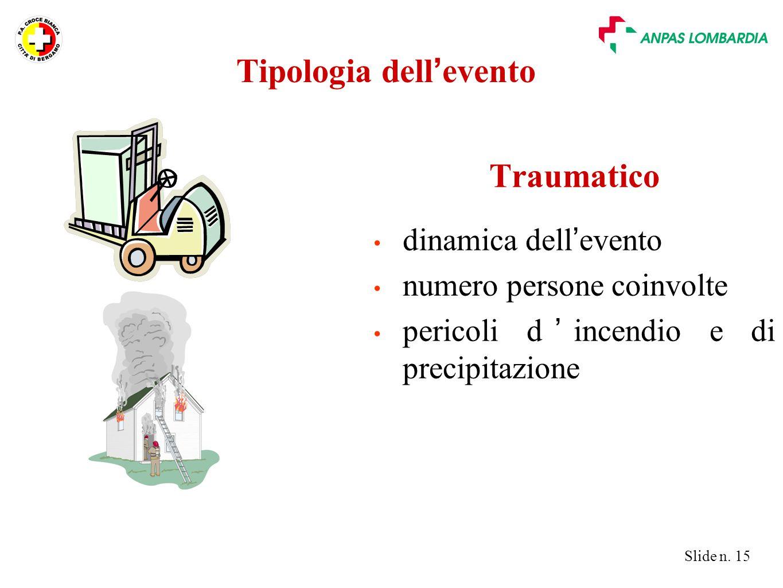 Slide n. 15 Tipologia dell ' evento Traumatico dinamica dell ' evento numero persone coinvolte pericoli d ' incendio e di precipitazione