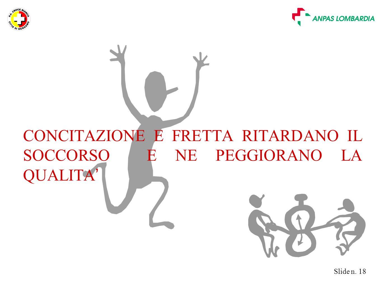 Slide n. 18 CONCITAZIONE E FRETTA RITARDANO IL SOCCORSO E NE PEGGIORANO LA QUALITA '