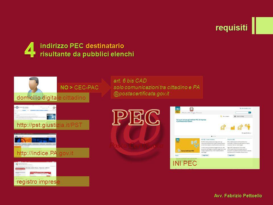 requisiti indirizzo PEC destinatario risultante da pubblici elenchi http://indice.PA.gov.it registro imprese http://pst.giustizia.it/PST INI PEC domicilio digitale cittadino Avv.