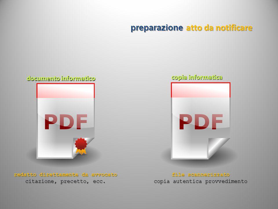 preparazione atto da notificare documento informatico copia informatica redatto direttamente da avvocato citazione, precetto, ecc. file scannerizzato