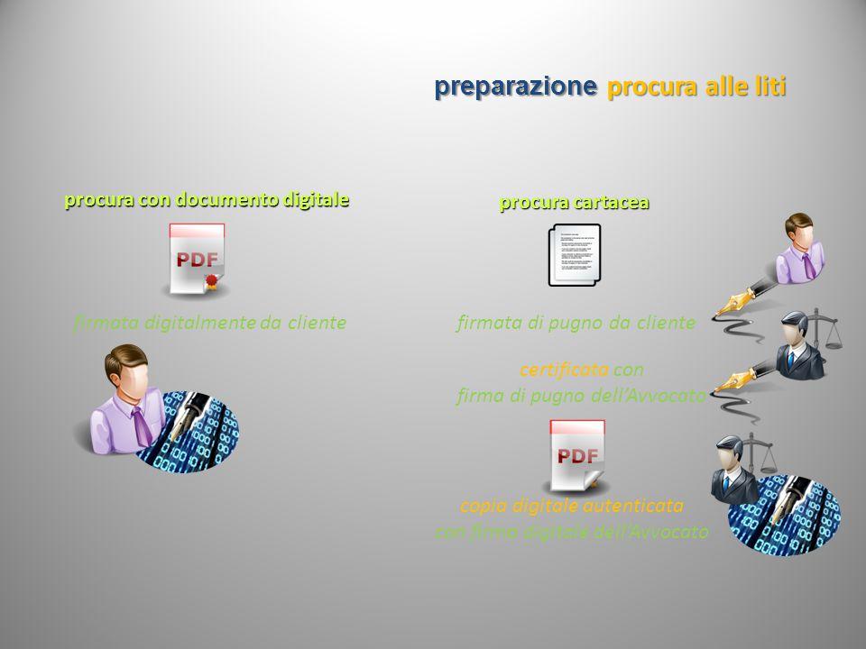 procura con documento digitale firmata digitalmente da cliente procura cartacea preparazione procura alle liti firmata di pugno da cliente copia digit
