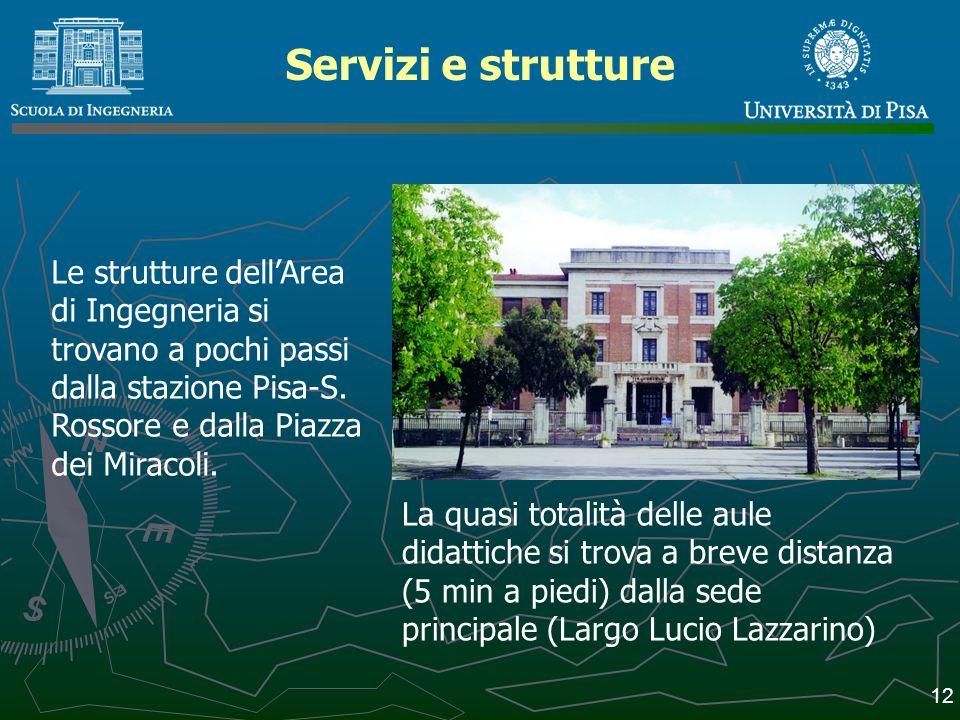 Servizi e strutture Le strutture dell'Area di Ingegneria si trovano a pochi passi dalla stazione Pisa-S.
