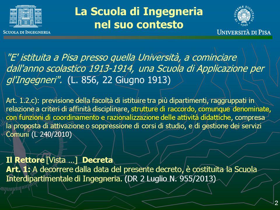 La Scuola di Ingegneria nel suo contesto DESTEC DII DICI Corsi di studio coordinati dalla Scuola didattica ricerca 3 DMDF Università di Pisa