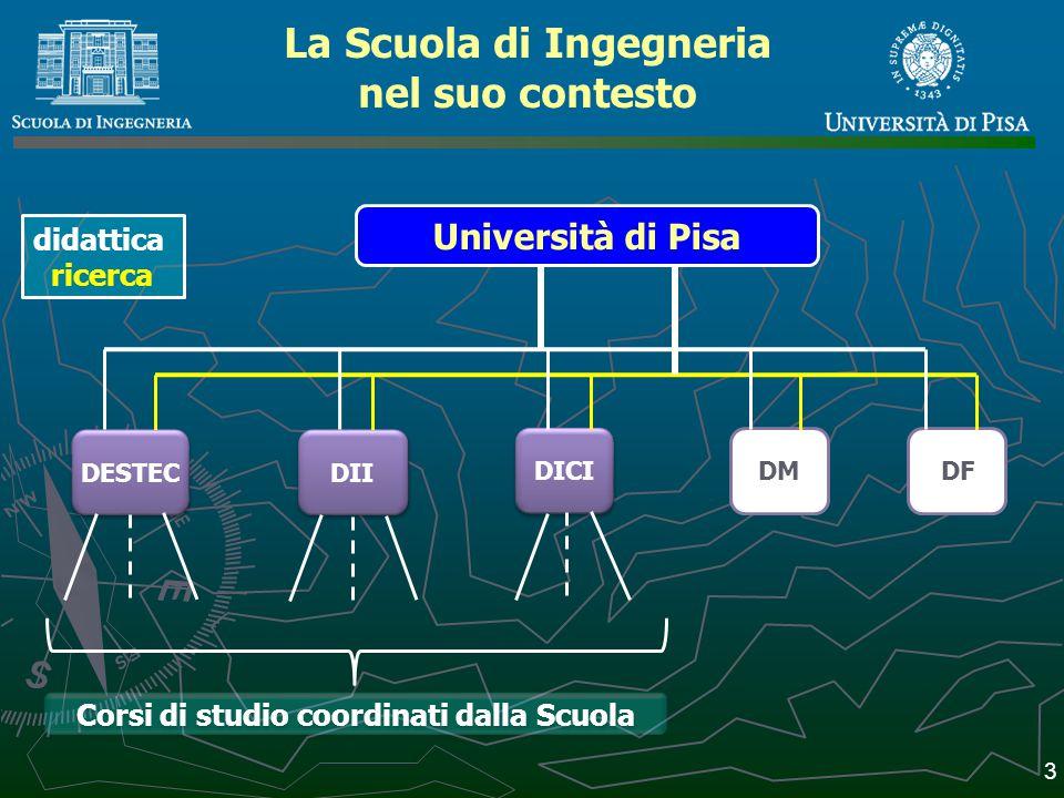 Servizi Informatici Il polo informatico gestisce inoltre il sito web e la rete interna.