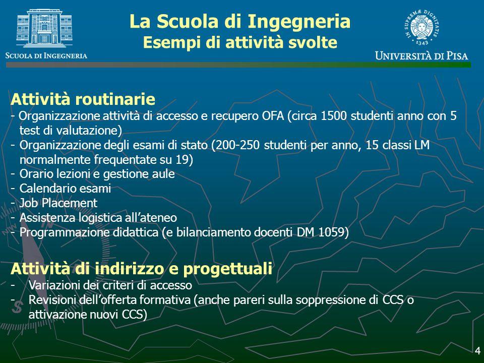 Altri servizi SERVIZIO Internet e WIFI Tutti gli studenti possono accedere al servizio wifi dell Università di Pisa, con copertura di tutte le aule e della biblioteca.