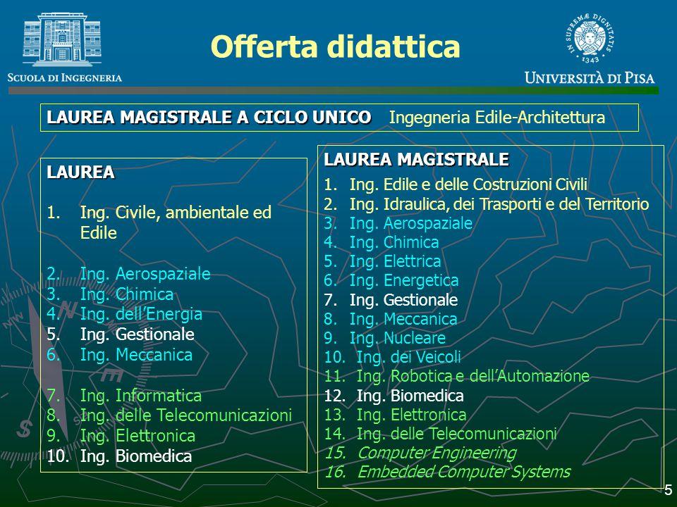 6 fonte: MIUR e UNIPI Immatricolati Ingegneria Quanti hanno scelto Ingegneria a Pisa