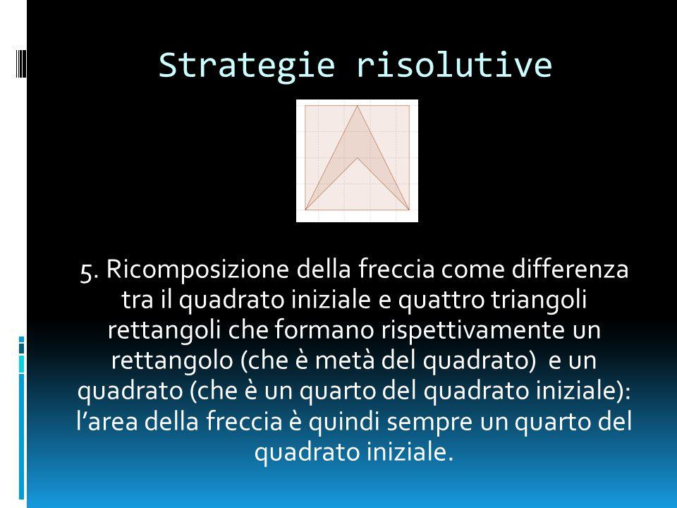 Strategie risolutive 5. Ricomposizione della freccia come differenza tra il quadrato iniziale e quattro triangoli rettangoli che formano rispettivamen