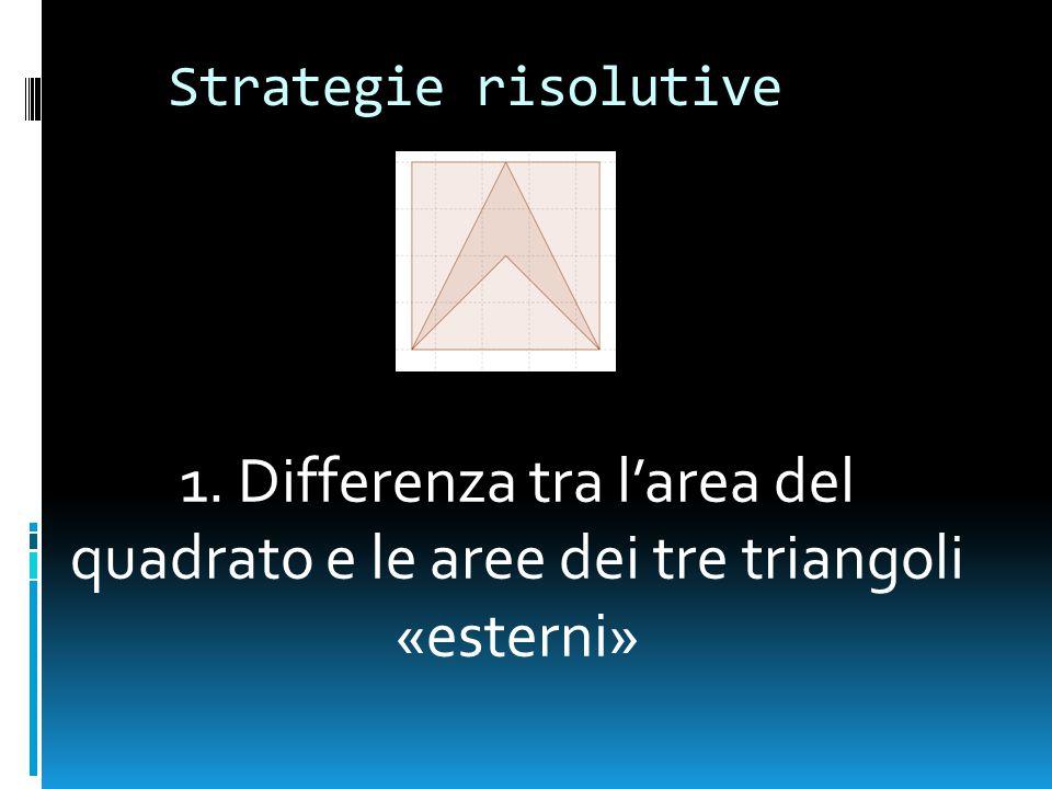 Tentativi di risoluzione Si simmetrizza la figura data ottenendo un rombo (rosso) ed un quadrato (giallo); poi si tenta di procedere per differenza (?)