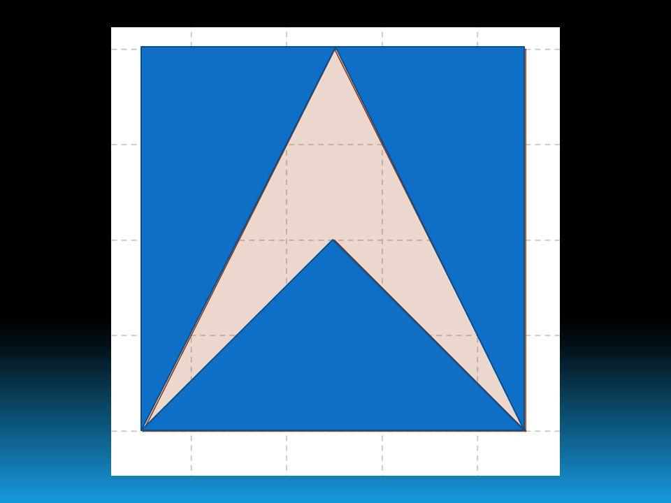 Tentativi di risoluzione Si divide la freccia in tre triangoli: uno isoscele e due ottusangoli; poi si cerca di trovare le aree dei tre triangoli.