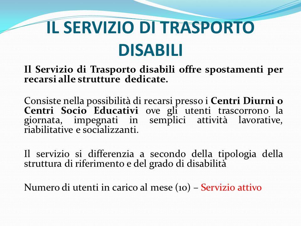 IL SERVIZIO DI TRASPORTO DISABILI Il Servizio di Trasporto disabili offre spostamenti per recarsi alle strutture dedicate. Consiste nella possibilità