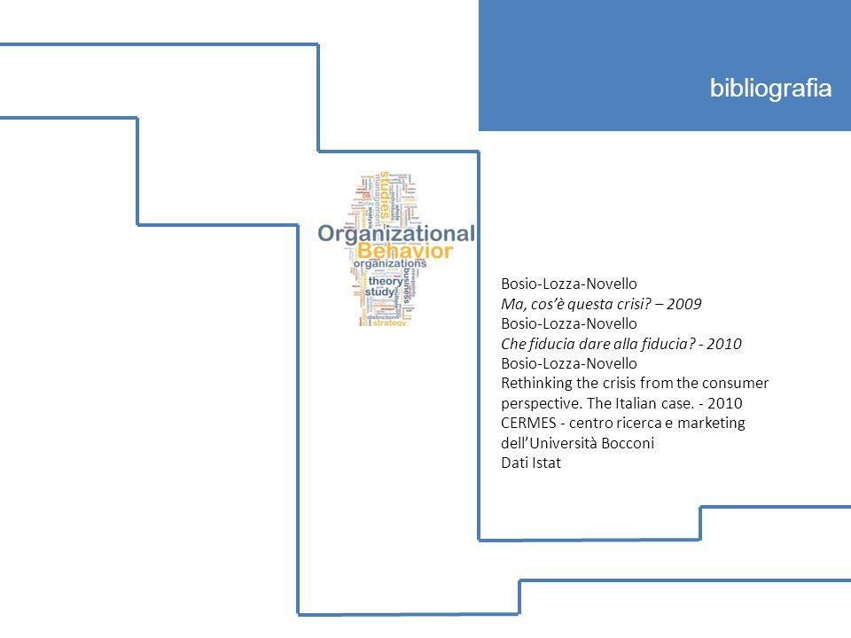 Bosio-Lozza-Novello Ma, cos'è questa crisi? – 2009 Bosio-Lozza-Novello Che fiducia dare alla fiducia? - 2010 Bosio-Lozza-Novello Rethinking the crisis
