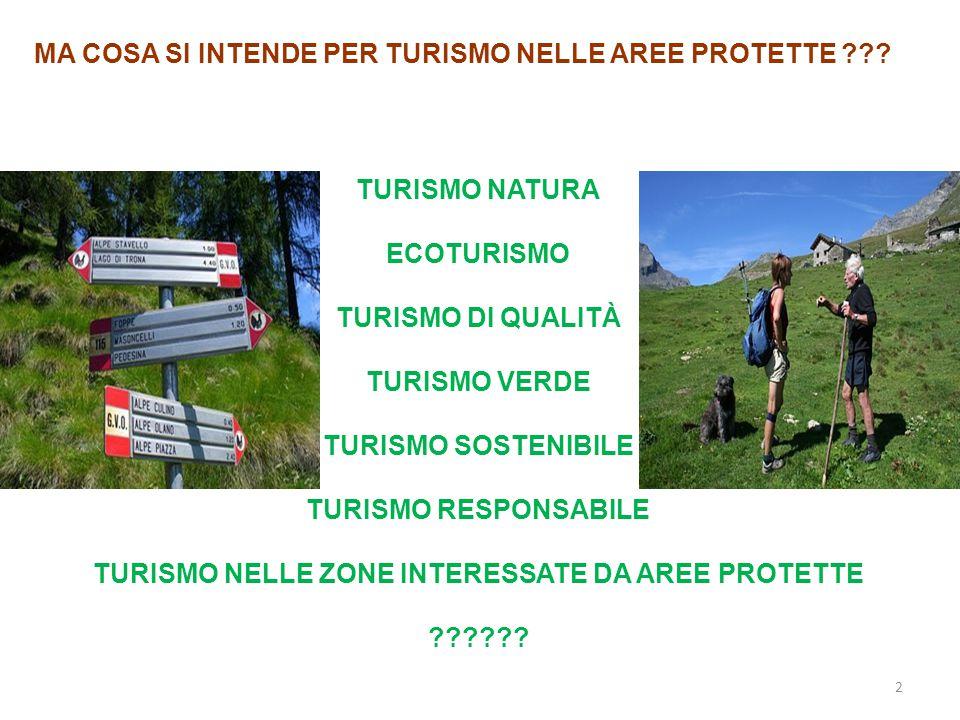 2 MA COSA SI INTENDE PER TURISMO NELLE AREE PROTETTE ??? TURISMO NATURA ECOTURISMO TURISMO DI QUALITÀ TURISMO VERDE TURISMO SOSTENIBILE TURISMO RESPON
