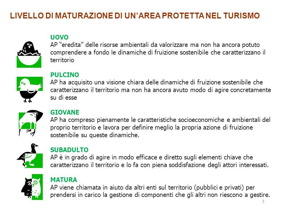 4 MA COSA SI INTENDE PER TURISMO NELLE AREE PROTETTE ??.