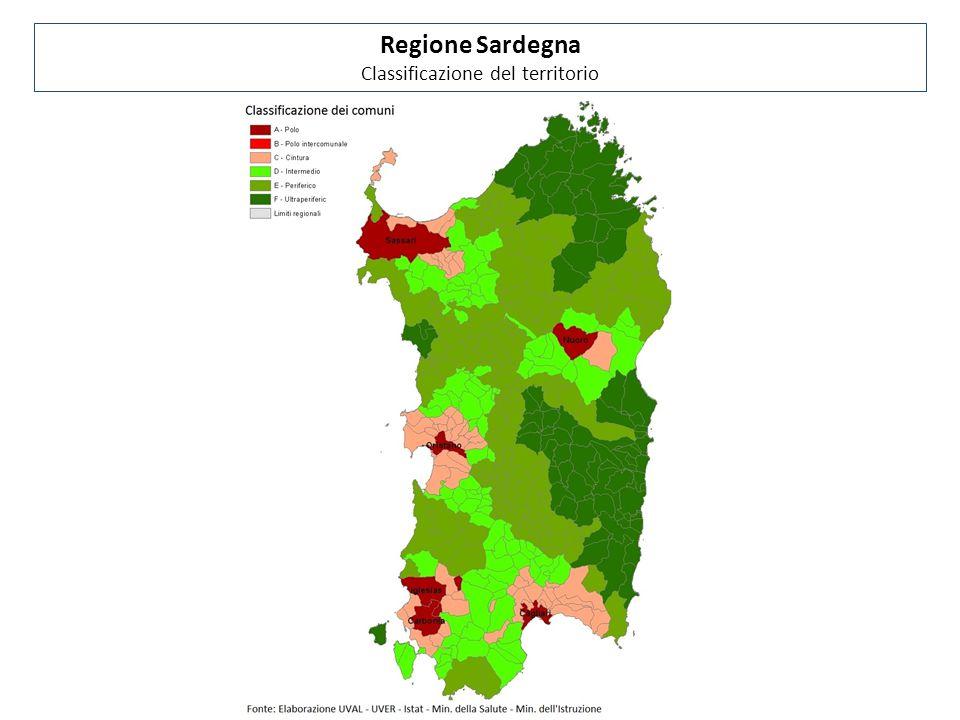 Regione Sardegna Classificazione del territorio Fonte: elaborazioni UVAL-UVER, Istat, Min. dell'Istruzione, Min. della Salute