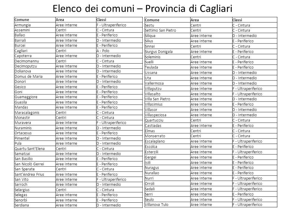Elenco dei comuni – Provincia di Cagliari ComuneAreaClassi ArmungiaAree InterneF - Ultraperiferico AsseminiCentriC - Cintura BallaoAree InterneE - Periferico BarraliAree InterneD - Intermedio BurceiAree InterneE - Periferico CagliariCentriA - Polo CapoterraAree InterneD - Intermedio DecimomannuCentriC - Cintura DecimoputzuAree InterneD - Intermedio DolianovaAree InterneD - Intermedio Domus de MariaAree InterneE - Periferico DonoriAree InterneD - Intermedio GesicoAree InterneE - Periferico GoniAree InterneE - Periferico GuamaggioreAree InterneE - Periferico GuasilaAree InterneE - Periferico MandasAree InterneE - Periferico MaracalagonisCentriC - Cintura MonastirCentriC - Cintura MuraveraAree InterneF - Ultraperiferico NuraminisAree InterneD - Intermedio OrtacesusAree InterneE - Periferico PimentelAree InterneD - Intermedio PulaAree InterneD - Intermedio Quartu Sant ElenaCentriC - Cintura SamatzaiAree InterneD - Intermedio San BasilioAree InterneE - Periferico San Nicolò GerreiAree InterneE - Periferico San SperateCentriC - Cintura Sant Andrea FriusAree InterneE - Periferico San VitoAree InterneF - Ultraperiferico SarrochAree InterneD - Intermedio SelargiusCentriC - Cintura SelegasAree InterneE - Periferico SenorbìAree InterneE - Periferico SerdianaAree InterneD - Intermedio ComuneAreaClassi SestuCentriC - Cintura Settimo San PietroCentriC - Cintura SiliquaAree InterneD - Intermedio SiliusAree InterneE - Periferico SinnaiCentriC - Cintura Siurgus DonigalaAree InterneE - Periferico SoleminisCentriC - Cintura SuelliAree InterneE - Periferico TeuladaAree InterneE - Periferico UssanaAree InterneD - Intermedio UtaAree InterneD - Intermedio VallermosaAree InterneD - Intermedio VillaputzuAree InterneF - Ultraperiferico VillasaltoAree InterneF - Ultraperiferico Villa San PietroAree InterneD - Intermedio VillasimiusAree InterneE - Periferico VillasorAree InterneD - Intermedio VillaspeciosaAree InterneD - Intermedio QuartucciuCentriC - Cintura CastiadasAree InterneE - Periferic