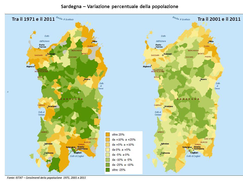 Sardegna – Variazione percentuale della popolazione Tra il 2001 e il 2011 Tra il 1971 e il 2011 Fonte: ISTAT – Censimenti della popolazione 1971, 2001 e 2011