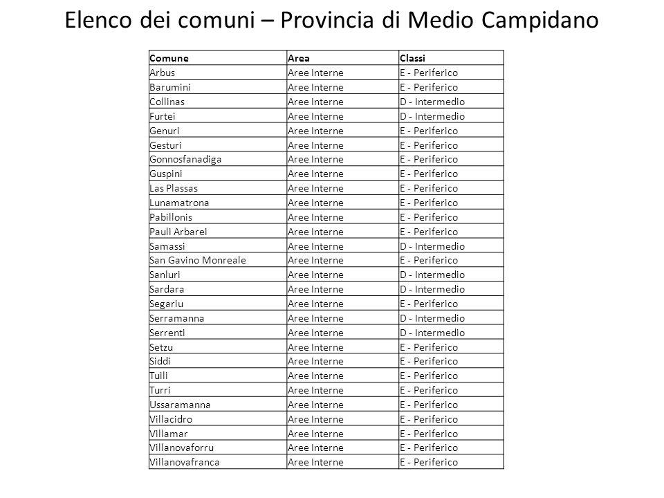 Elenco dei comuni – Provincia di Medio Campidano ComuneAreaClassi ArbusAree InterneE - Periferico BaruminiAree InterneE - Periferico CollinasAree Inte