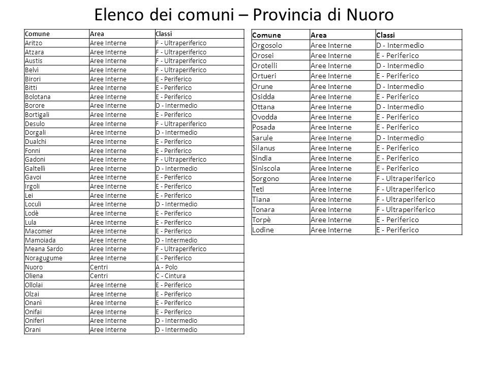 Elenco dei comuni – Provincia di Nuoro ComuneAreaClassi AritzoAree InterneF - Ultraperiferico AtzaraAree InterneF - Ultraperiferico AustisAree Interne