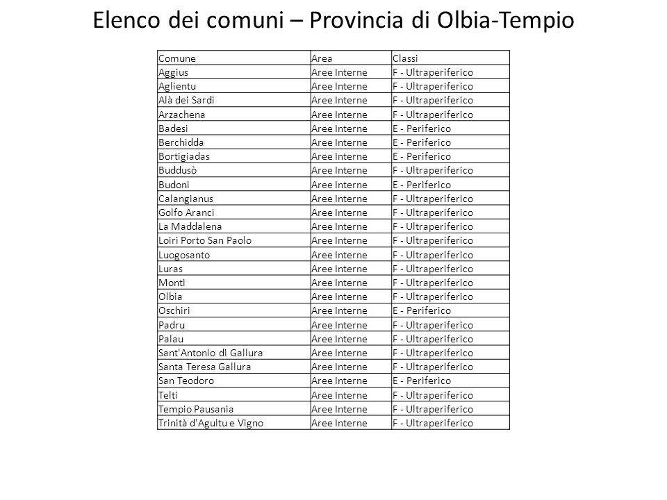Elenco dei comuni – Provincia di Olbia-Tempio ComuneAreaClassi AggiusAree InterneF - Ultraperiferico AglientuAree InterneF - Ultraperiferico Alà dei S