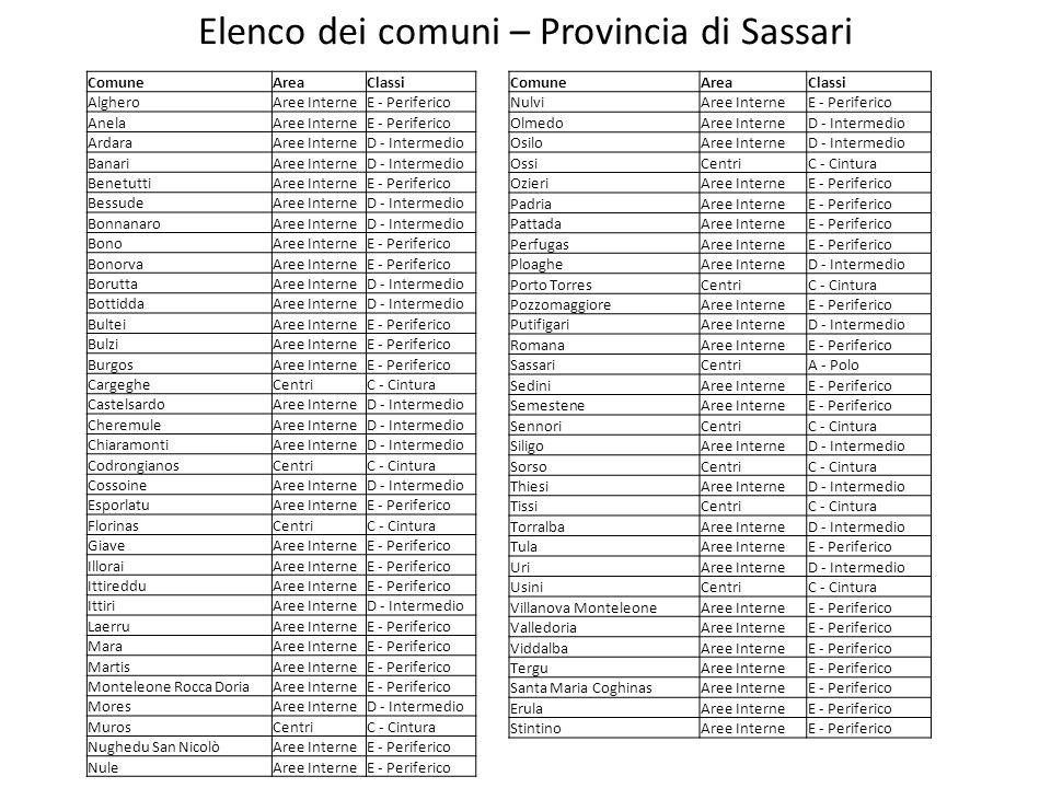 Elenco dei comuni – Provincia di Sassari ComuneAreaClassi AlgheroAree InterneE - Periferico AnelaAree InterneE - Periferico ArdaraAree InterneD - Inte