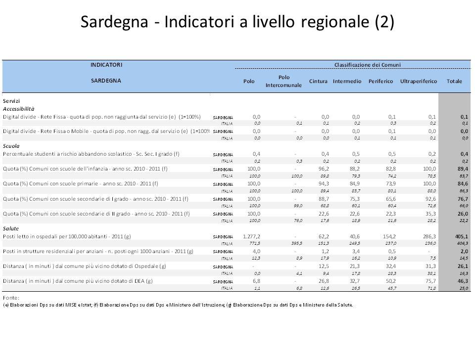 Sardegna - Indicatori a livello regionale (2)