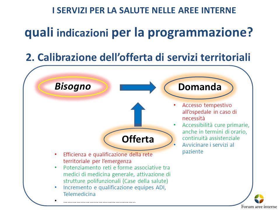 OPPORTUNITÀ Pluralità di centri di governo (Stato, Regioni, Aziende e Comuni)cooperazione Attenzione alle AI nella programmazione regionale Stimolo per le regioni in Piano di Rientro