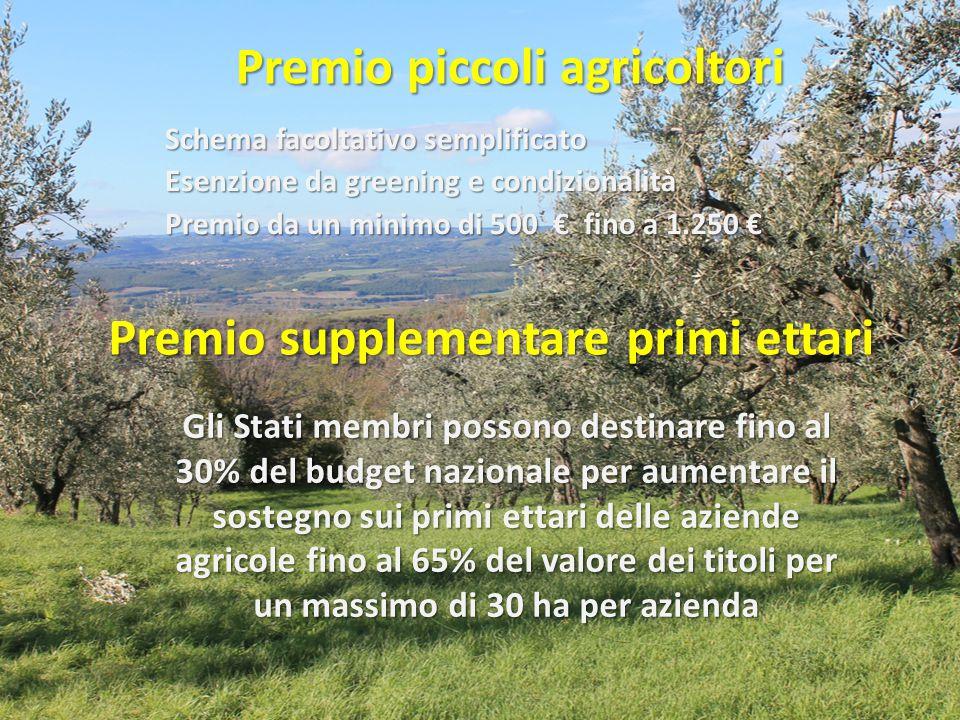 Premio piccoli agricoltori Schema facoltativo semplificato Esenzione da greening e condizionalità Premio da un minimo di 500 € fino a 1.250 € Premio s