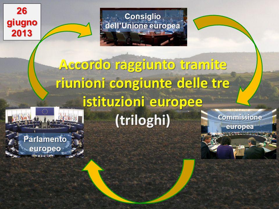 Accordo raggiunto tramite riunioni congiunte delle tre istituzioni europee (triloghi) Parlamento europeo Consiglio dell'Unione europea Commissione eur