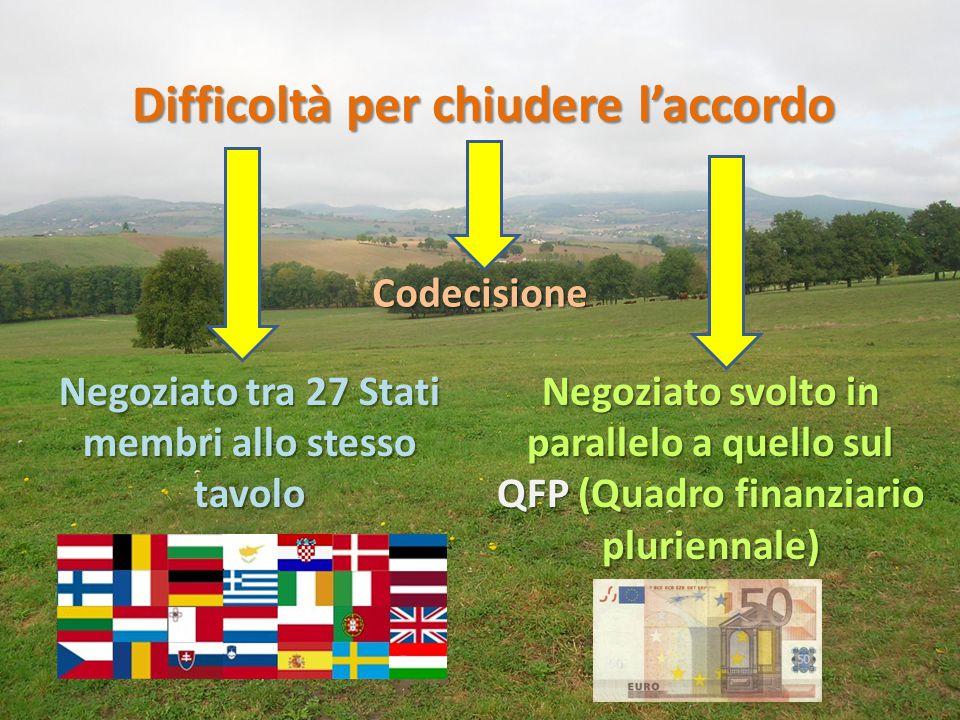Finanziamenti PAC all'Italia 2014-2020 Fondo (miliardi di €) Fondi UE Fondi nazionali Totale Media annua Pagamenti diretti 27,00,027,03,8 OCM vino e ortofrutta 4,00,04,00,6 Sviluppo rurale 10,510,521,03,0 TOTALE41,510,552,07,4