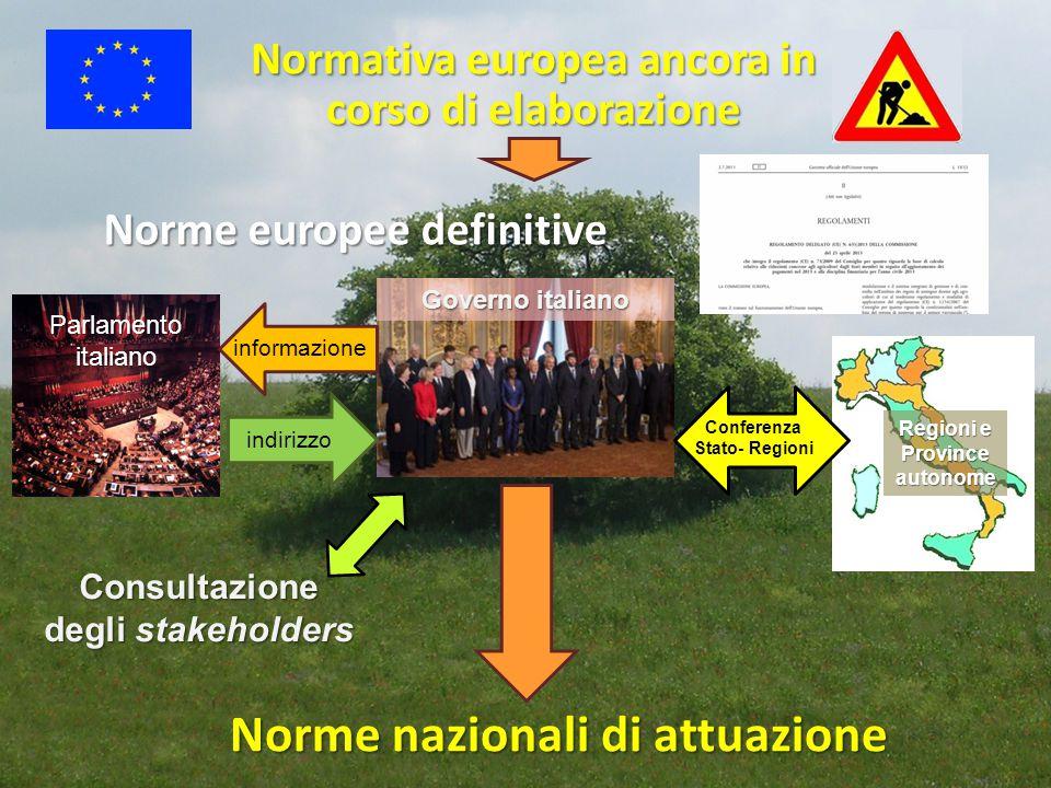 Governo italiano Norme europee definitive Normativa europea ancora in corso di elaborazione Norme nazionali di attuazione Parlamento italiano Regioni