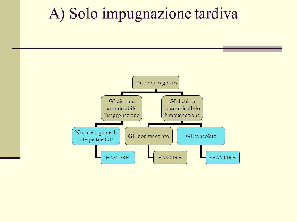A) Solo impugnazione tardiva Caso non regolato GI dichiara ammissibile l'impugnazione Non c'è ragione di interpellare GE FAVORE GI dichiara inammissib