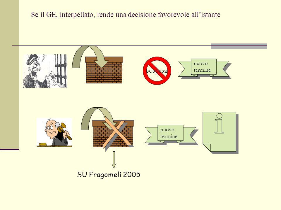 Se il GE, interpellato, rende una decisione favorevole all'istante nuovo termine nuovo termine sospesa nuovo termine nuovo termine SU Fragomeli 2005