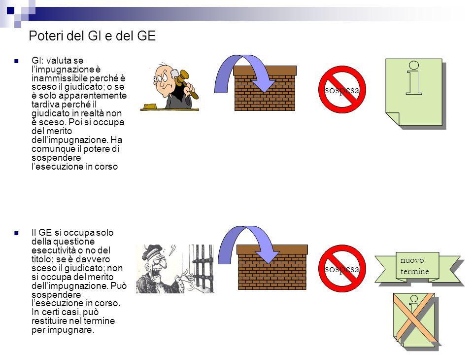 Poteri del GI e del GE GI: valuta se l'impugnazione è inammissibile perché è sceso il giudicato; o se è solo apparentemente tardiva perché il giudicat
