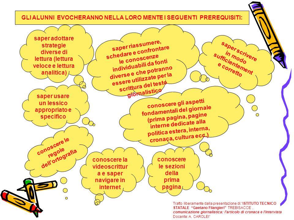 FASE 6^ OPERAZIONE MENTALE DELLA RIFLESSIONE L'INSEGNANTE CHIEDE AGLI ALUNNI DI ANDARE A RIPRENDERE NELLA LORO MENTE I PREREQUISIRI, LE CARATETRISTICHE, LE DOMANDE-GUIDA E LA SCALETTA, COSÌ COME LE HANNO RAPPRESENTATE ALLA LORO MENTE (VISIVAMNE E UDITIVAMENTE), CON LO SCOPO DI SCRIVERE UN ARTICOLO DI CRONACA, CHE RISPETTI TUTTI GLI ASPETTI DI QUESTO TIPO DI TESTO STUDIATI DURANTE IL LABORATORIO.