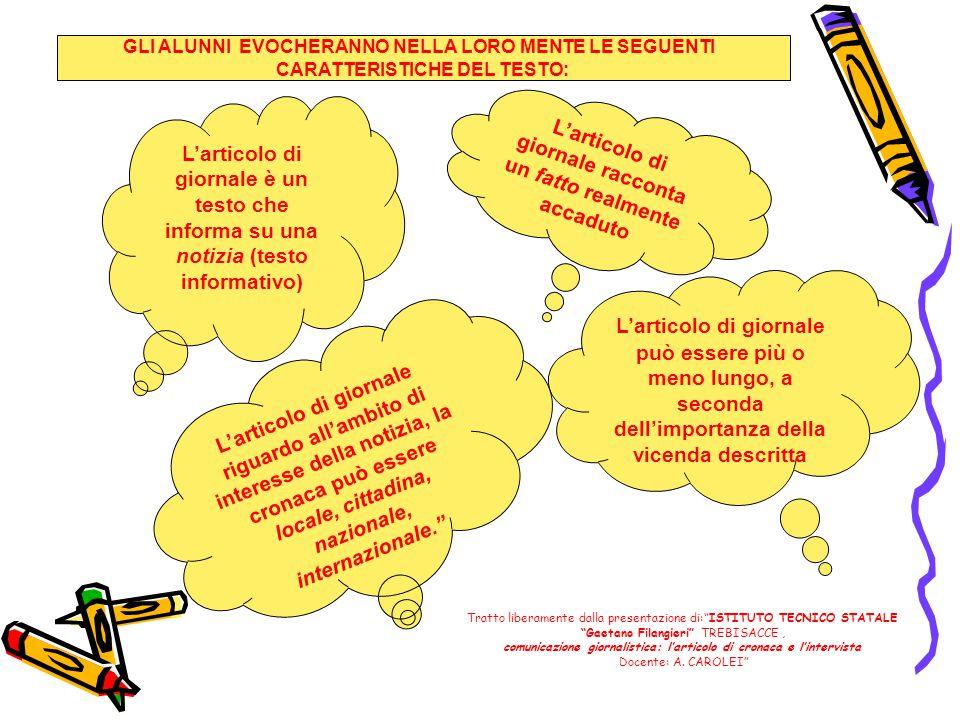 OPERAZIONE MENTALE DELL'ATTENZIONE L'INSEGNANTE CHIEDE AGLI STUDENTI DI RIVEDERE E DI RACCONTARSI NELLA PROPRIA MENTE QUALI SONO LE CARATTERISTICHE DI UN ARTICOLO DI CRONACA.