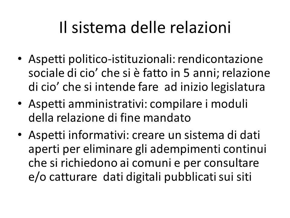 Il sistema delle relazioni Aspetti politico-istituzionali: rendicontazione sociale di cio' che si è fatto in 5 anni; relazione di cio' che si intende