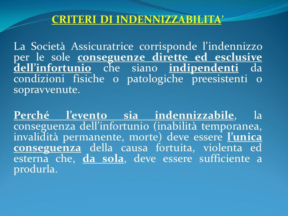 CRITERI DI INDENNIZZABILITA ' La Società Assicuratrice corrisponde l'indennizzo per le sole conseguenze dirette ed esclusive dell'infortunio che siano