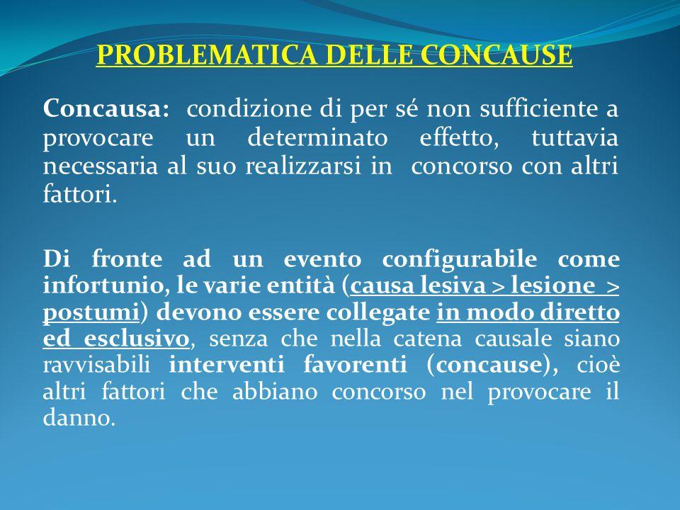 PROBLEMATICA DELLE CONCAUSE Concausa: condizione di per sé non sufficiente a provocare un determinato effetto, tuttavia necessaria al suo realizzarsi in concorso con altri fattori.