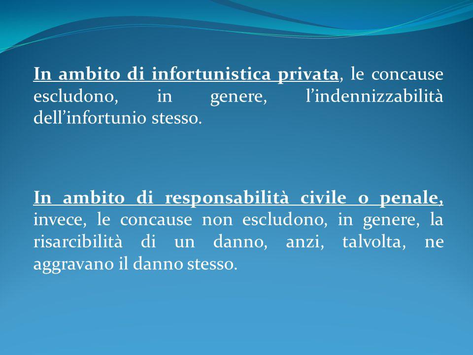 In ambito di infortunistica privata, le concause escludono, in genere, l'indennizzabilità dell'infortunio stesso. In ambito di responsabilità civile o