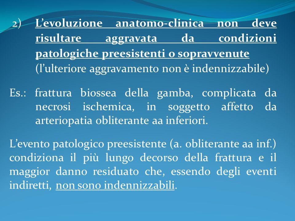 2) L'evoluzione anatomo-clinica non deve risultare aggravata da condizioni patologiche preesistenti o sopravvenute (l'ulteriore aggravamento non è ind