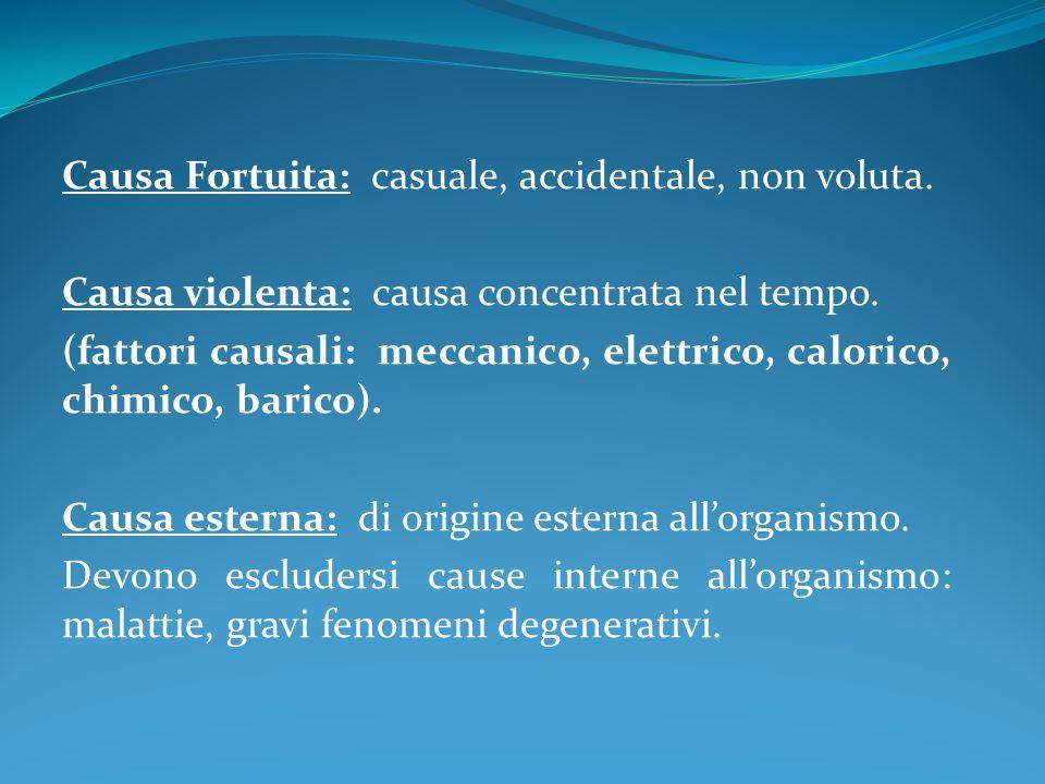 Causa Fortuita: casuale, accidentale, non voluta. Causa violenta: causa concentrata nel tempo. (fattori causali: meccanico, elettrico, calorico, chimi