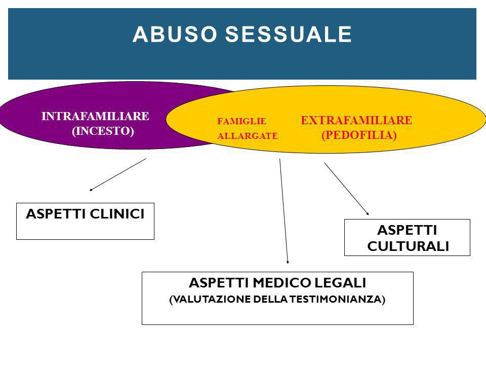 ABUSO SESSUALE ASPETTI CULTURALI ASPETTI CLINICI ASPETTI MEDICO LEGALI (VALUTAZIONE DELLA TESTIMONIANZA) INTRAFAMILIARE (INCESTO) FAMIGLIE EXTRAFAMILI
