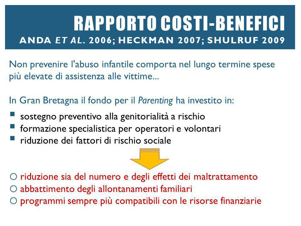 RAPPORTO COSTI-BENEFICI ANDA ET AL. 2006; HECKMAN 2007; SHULRUF 2009 Non prevenire l'abuso infantile comporta nel lungo termine spese più elevate di a