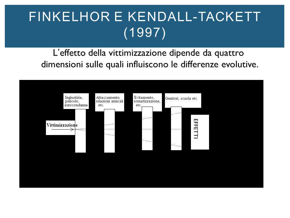 FINKELHOR E KENDALL-TACKETT (1997) L'effetto della vittimizzazione dipende da quattro dimensioni sulle quali influiscono le differenze evolutive. Appr