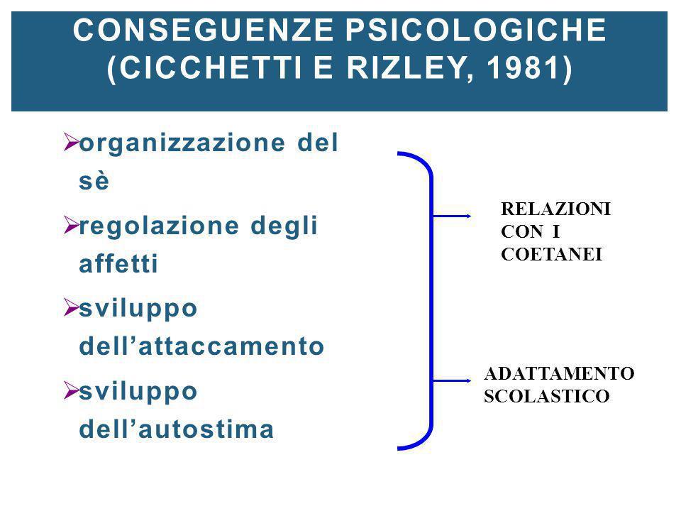 CONSEGUENZE PSICOLOGICHE (CICCHETTI E RIZLEY, 1981)  organizzazione del sè  regolazione degli affetti  sviluppo dell'attaccamento  sviluppo dell'a