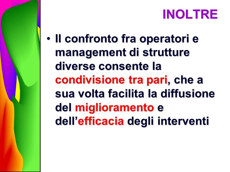 INOLTRE Il confronto fra operatori e management di strutture diverse consente la condivisione tra pari, che a sua volta facilita la diffusione del mig